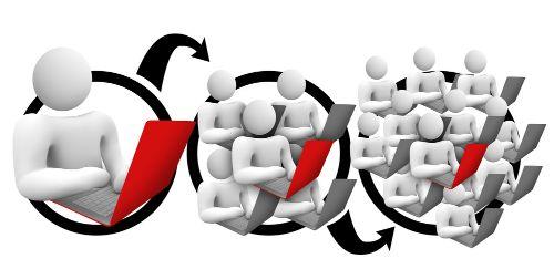کسب و کارهای درگیر در بازاریابی ویروسی