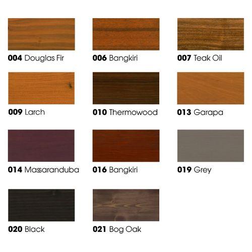 رنگ بندی چوب ترموود